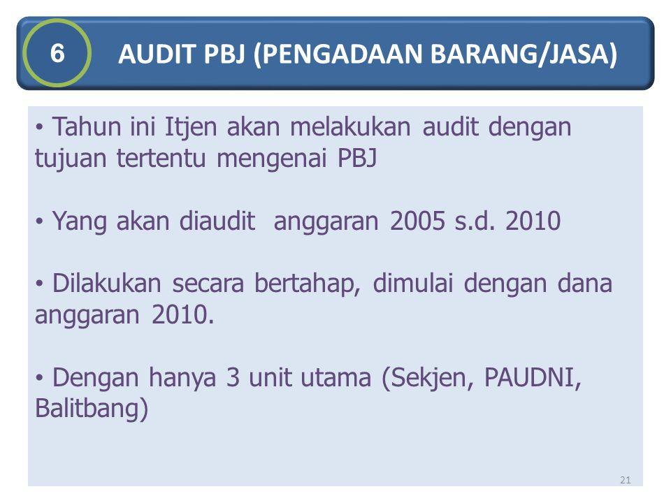 A AUDIT PBJ (PENGADAAN BARANG/JASA) 6 Tahun ini Itjen akan melakukan audit dengan tujuan tertentu mengenai PBJ Yang akan diaudit anggaran 2005 s.d. 20