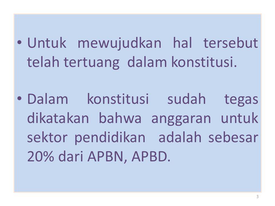 4 Postur Anggaran Pendidikan Tahun 2011-2012 2011*2012 APBNRp.