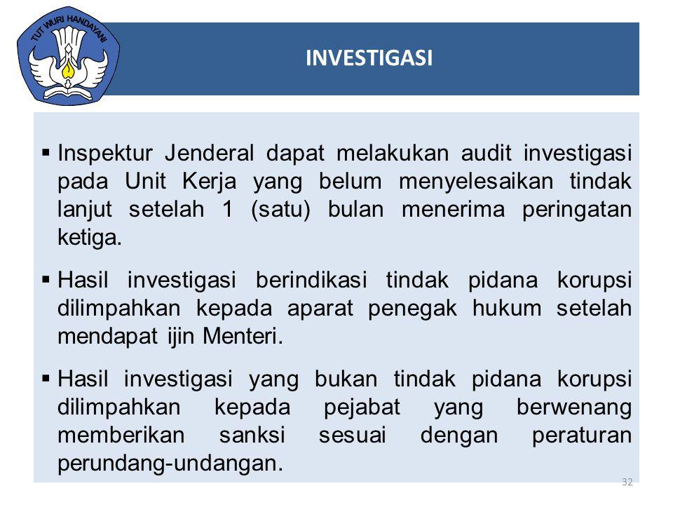  Inspektur Jenderal dapat melakukan audit investigasi pada Unit Kerja yang belum menyelesaikan tindak lanjut setelah 1 (satu) bulan menerima peringat
