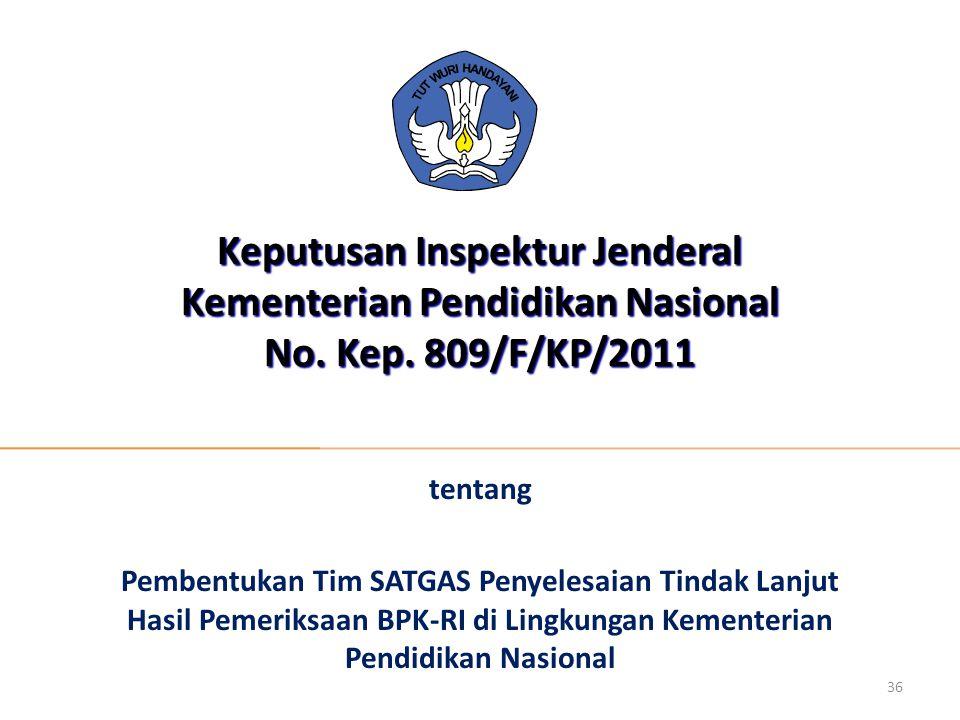 tentang Pembentukan Tim SATGAS Penyelesaian Tindak Lanjut Hasil Pemeriksaan BPK-RI di Lingkungan Kementerian Pendidikan Nasional 36 Keputusan Inspektu