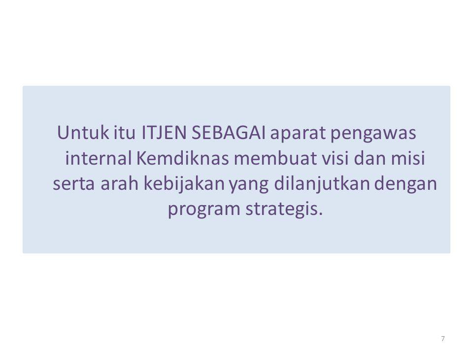 Untuk itu ITJEN SEBAGAI aparat pengawas internal Kemdiknas membuat visi dan misi serta arah kebijakan yang dilanjutkan dengan program strategis. 7