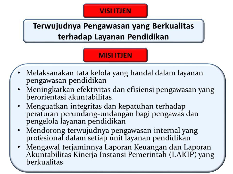 TENTANG Pemeriksaan Pengelolaan dan Tanggung Jawab Keuangan Negara 39 Undang-Undang No.