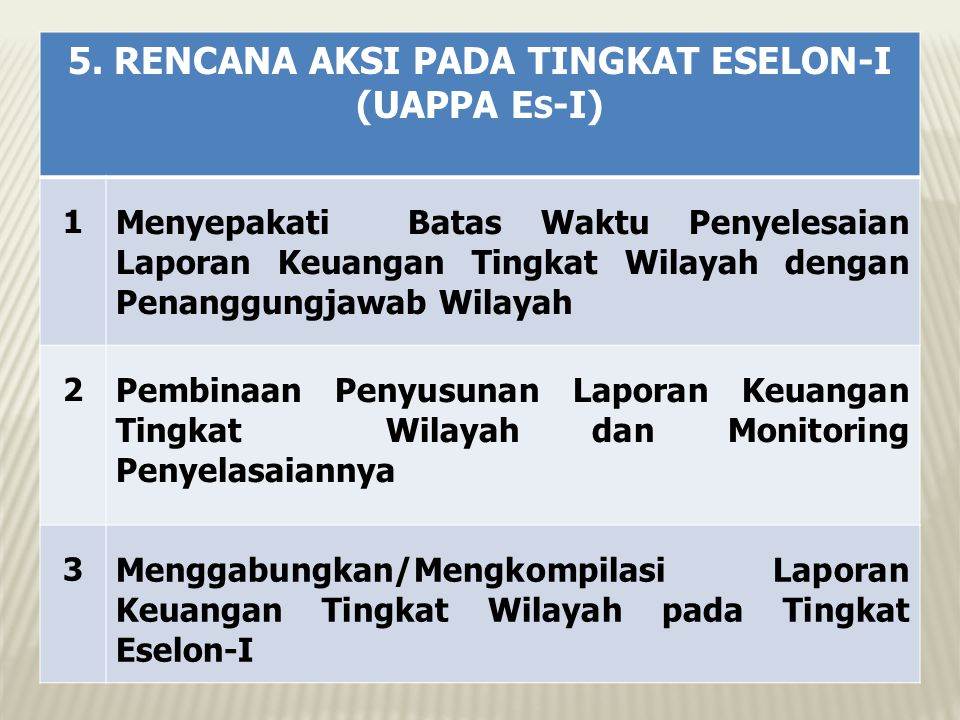 5. RENCANA AKSI PADA TINGKAT ESELON-I (UAPPA E S -I) 1 Menyepakati Batas Waktu Penyelesaian Laporan Keuangan Tingkat Wilayah dengan Penanggungjawab Wi