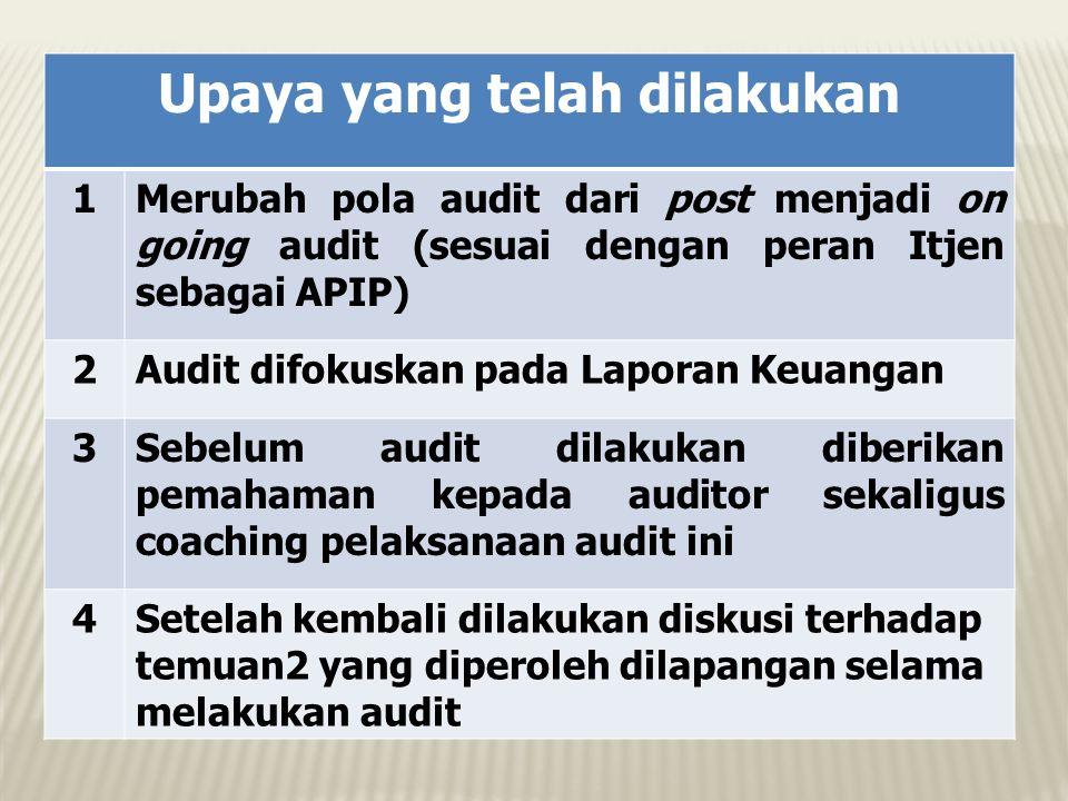 Upaya yang telah dilakukan 1Merubah pola audit dari post menjadi on going audit (sesuai dengan peran Itjen sebagai APIP) 2Audit difokuskan pada Lapora