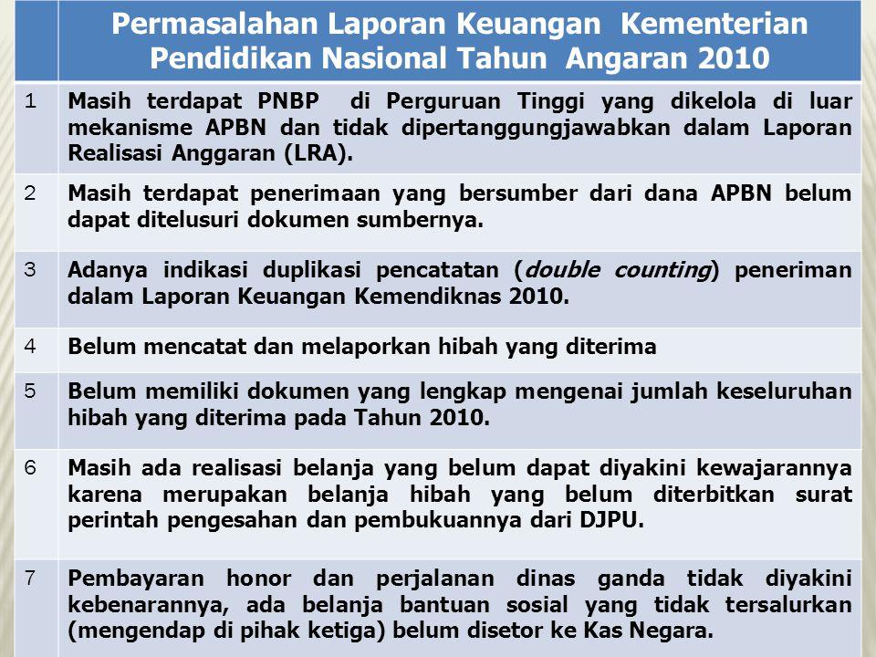 Permasalahan Laporan Keuangan Kementerian Pendidikan Nasional Tahun Angaran 2010 1 Masih terdapat PNBP di Perguruan Tinggi yang dikelola di luar mekan