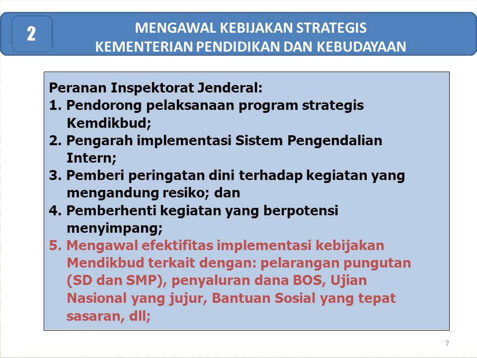 MENGAWAL KEBIJAKAN STRATEGIS 2 KEMENTERIAN PENDIDIKAN DAN KEBUDAYAAN Peranan Inspektorat Jenderal: 1. Pendorong pelaksanaan program strategis Kemdikbu