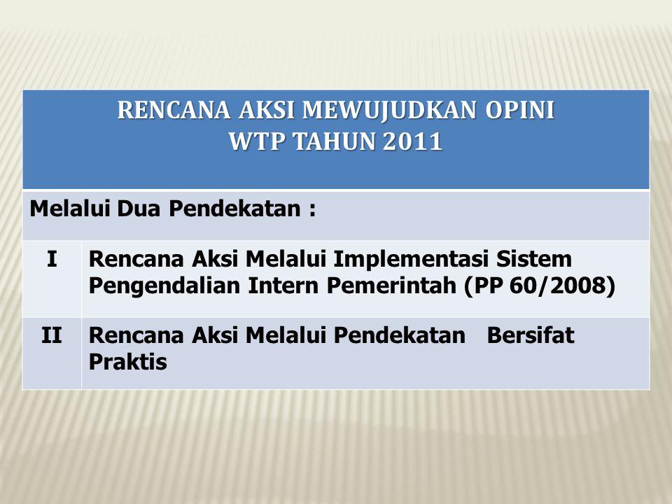 RENCANA AKSI MEWUJUDKAN OPINI WTP TAHUN 2011 Melalui Dua Pendekatan : IRencana Aksi Melalui Implementasi Sistem Pengendalian Intern Pemerintah (PP 60/