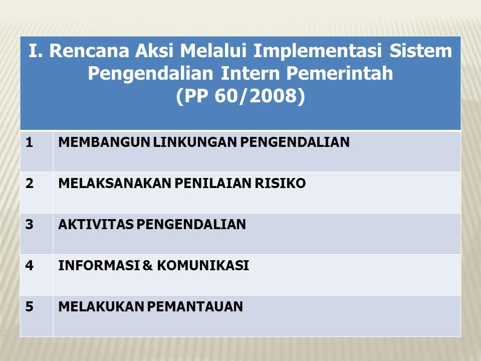 I. Rencana Aksi Melalui Implementasi Sistem Pengendalian Intern Pemerintah (PP 60/2008) 1MEMBANGUN LINKUNGAN PENGENDALIAN 2MELAKSANAKAN PENILAIAN RISI
