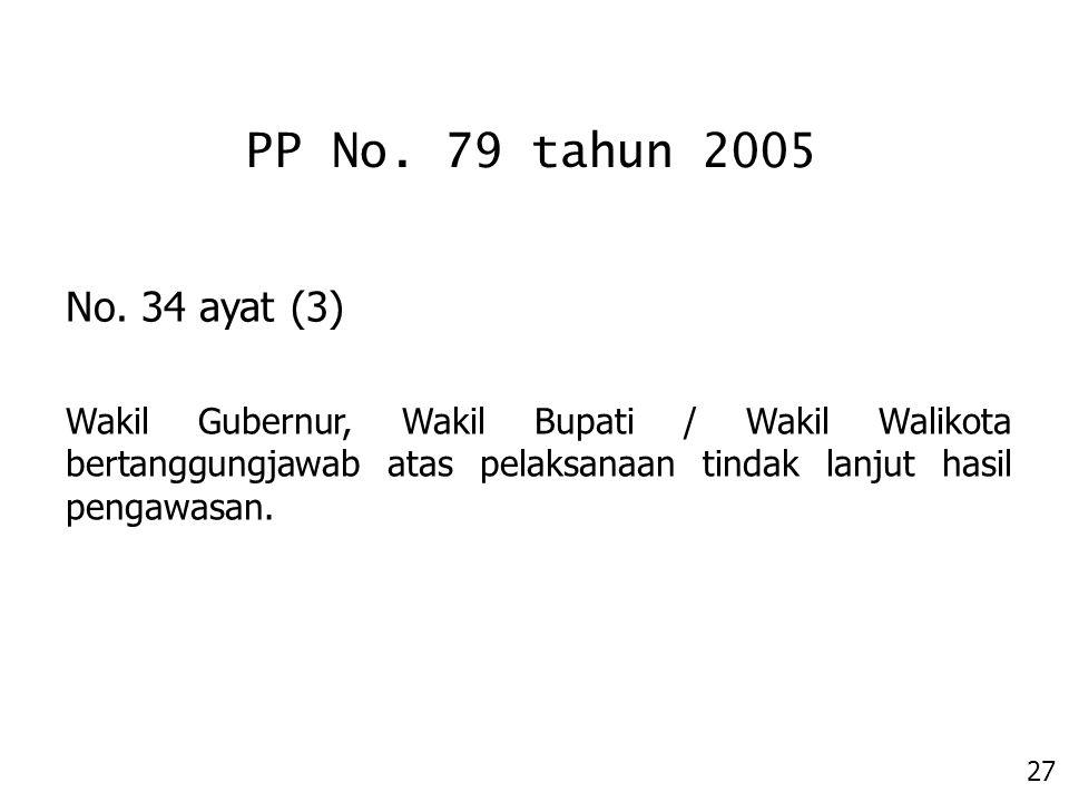 PP No. 79 tahun 2005 No. 34 ayat (3) Wakil Gubernur, Wakil Bupati / Wakil Walikota bertanggungjawab atas pelaksanaan tindak lanjut hasil pengawasan. 2