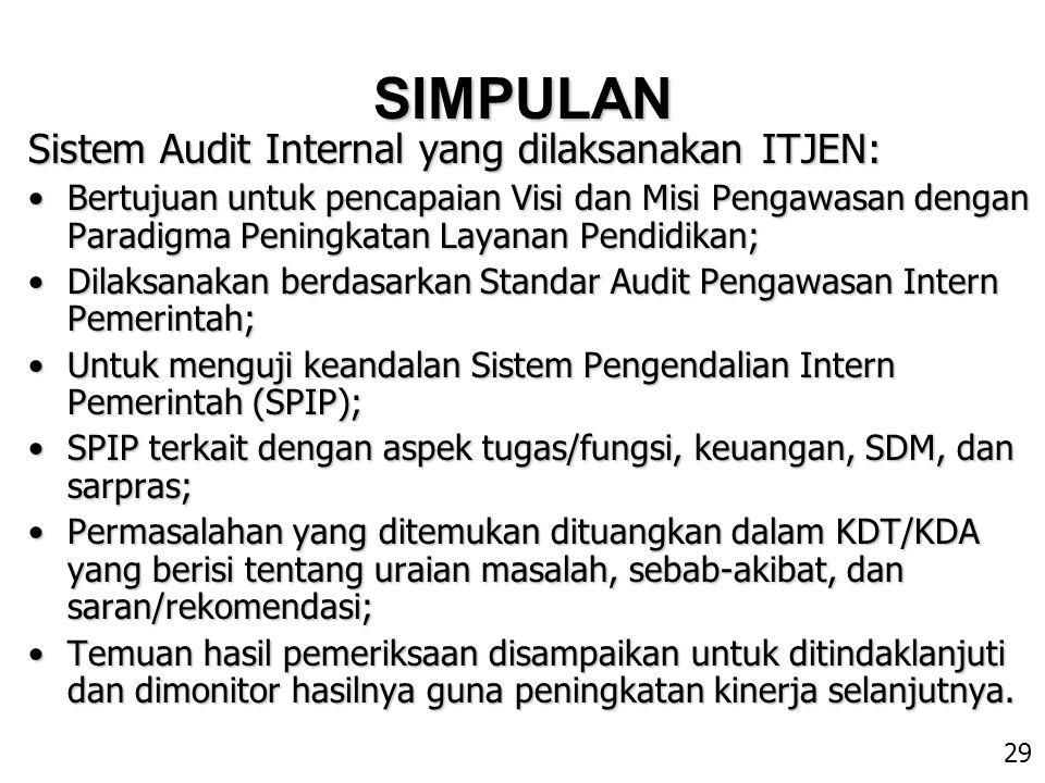 SIMPULAN Sistem Audit Internal yang dilaksanakan ITJEN: Bertujuan untuk pencapaian Visi dan Misi Pengawasan dengan Paradigma Peningkatan Layanan Pendi
