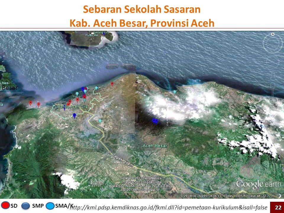 Sebaran Sekolah Sasaran Kab. Aceh Besar, Provinsi Aceh http://kml.pdsp.kemdiknas.go.id/fkml.dll?id=pemetaan-kurikulum&isall=false 22 Aceh Besar SMPSMA