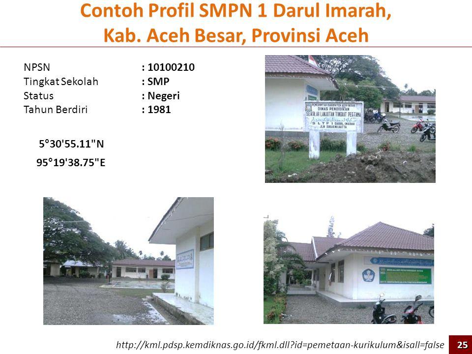 Contoh Profil SMPN 1 Darul Imarah, Kab. Aceh Besar, Provinsi Aceh http://kml.pdsp.kemdiknas.go.id/fkml.dll?id=pemetaan-kurikulum&isall=false 25 NPSN: