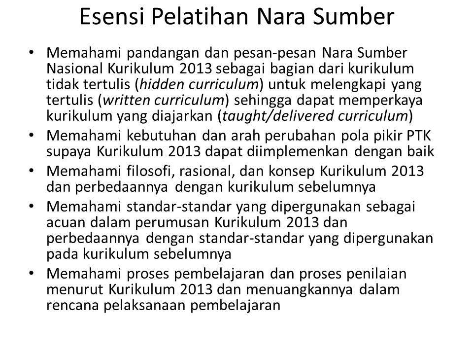 Esensi Pelatihan Nara Sumber Memahami pandangan dan pesan-pesan Nara Sumber Nasional Kurikulum 2013 sebagai bagian dari kurikulum tidak tertulis (hidd