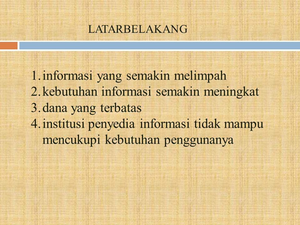 1.informasi yang semakin melimpah 2.kebutuhan informasi semakin meningkat 3.dana yang terbatas 4.institusi penyedia informasi tidak mampu mencukupi kebutuhan penggunanya LATARBELAKANG
