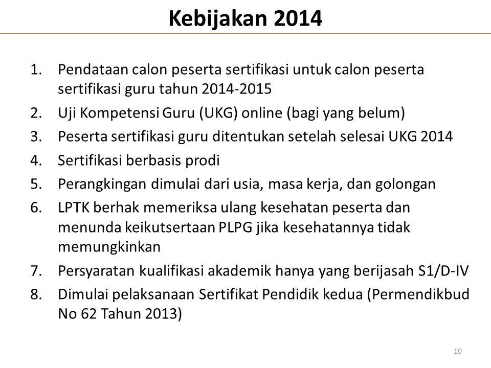 Kebijakan 2014 1.Pendataan calon peserta sertifikasi untuk calon peserta sertifikasi guru tahun 2014-2015 2.Uji Kompetensi Guru (UKG) online (bagi yan