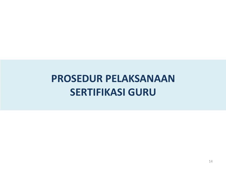 PROSEDUR PELAKSANAAN SERTIFIKASI GURU 14