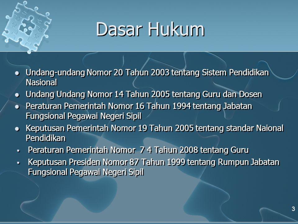 Dasar Hukum Undang-undang Nomor 20 Tahun 2003 tentang Sistem Pendidikan Nasional Undang Undang Nomor 14 Tahun 2005 tentang Guru dan Dosen Peraturan Pe