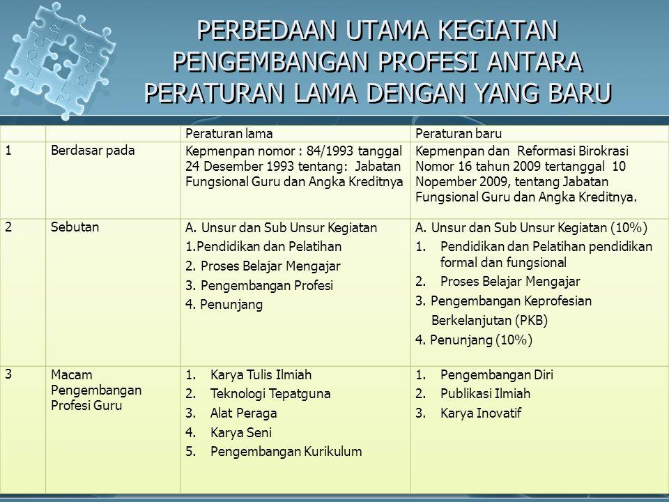 (2)Rincian kegiatan Guru Mata Pelajaran/Rumpun Mata Pelajaran sebagai berikut a.