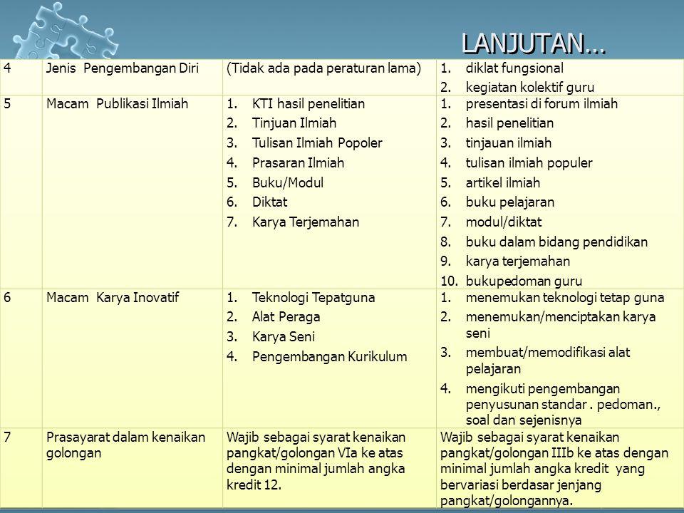 (3) Rincian kegiatan Guru Bimbingan dan Konseling sebagai berikut : a.