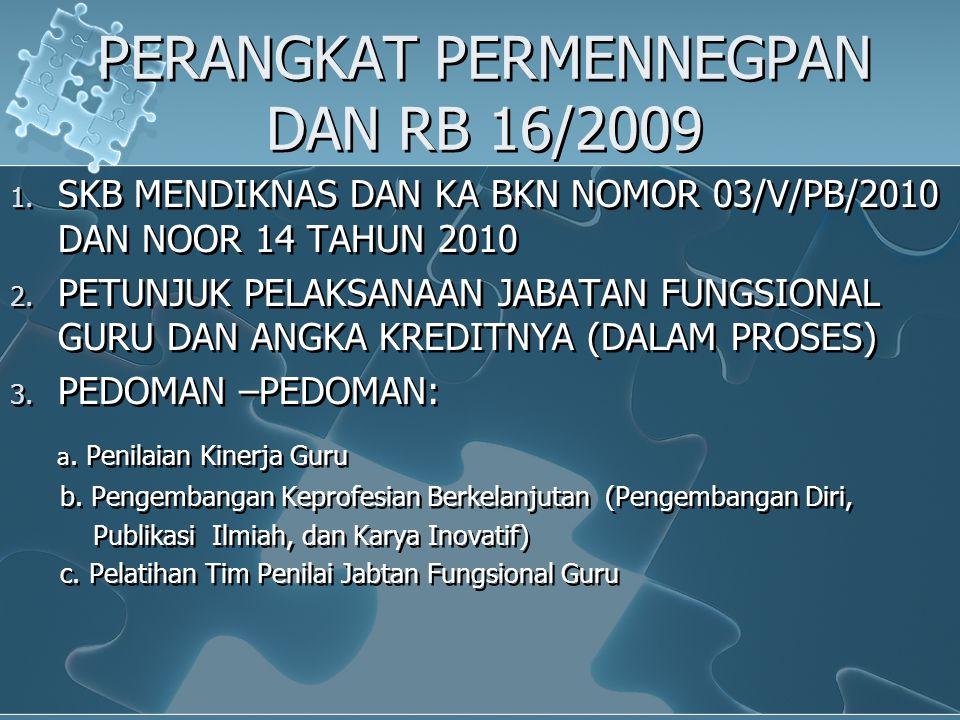 PERANGKAT PERMENNEGPAN DAN RB 16/2009 1. SKB MENDIKNAS DAN KA BKN NOMOR 03/V/PB/2010 DAN NOOR 14 TAHUN 2010 2. PETUNJUK PELAKSANAAN JABATAN FUNGSIONAL