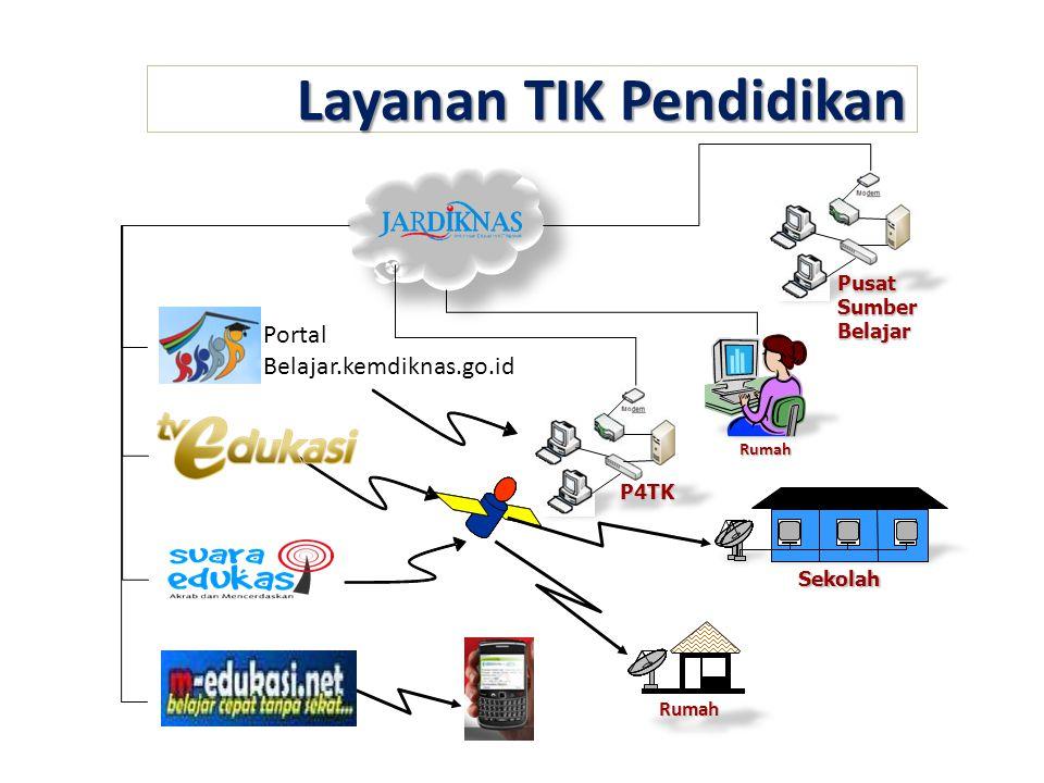 Layanan TIK Pendidikan Sekolah P4TK Rumah Pusat Sumber Belajar Portal Belajar.kemdiknas.go.id