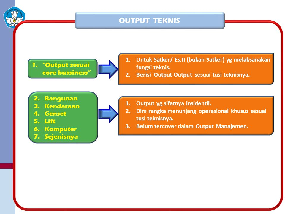 OUTPUT TEKNIS 1. Output sesuai core bussiness 1.Untuk Satker/ Es.II (bukan Satker) yg melaksanakan fungsi teknis.