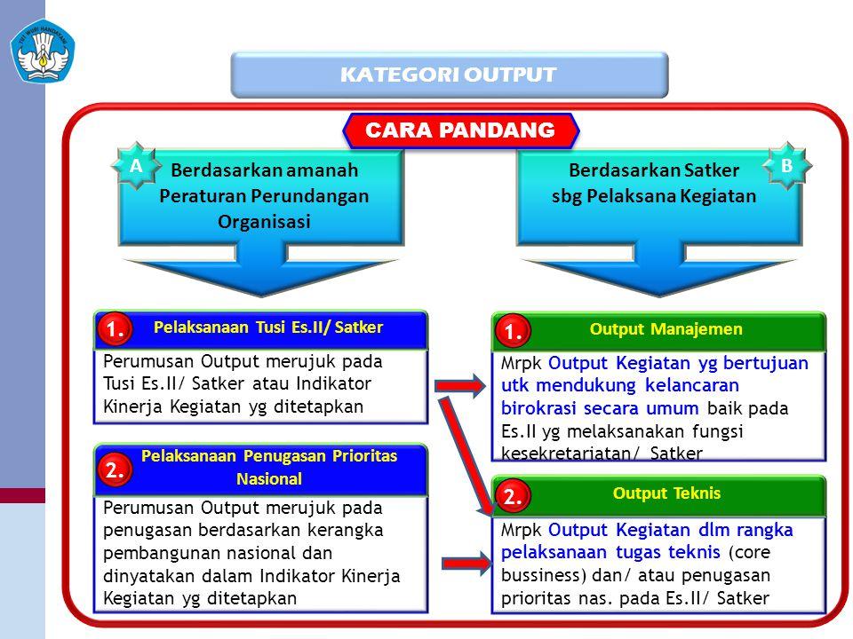 KATEGORI OUTPUT Berdasarkan amanah Peraturan Perundangan Organisasi A Perumusan Output merujuk pada Tusi Es.II/ Satker atau Indikator Kinerja Kegiatan yg ditetapkan Pelaksanaan Tusi Es.II/ Satker 1.
