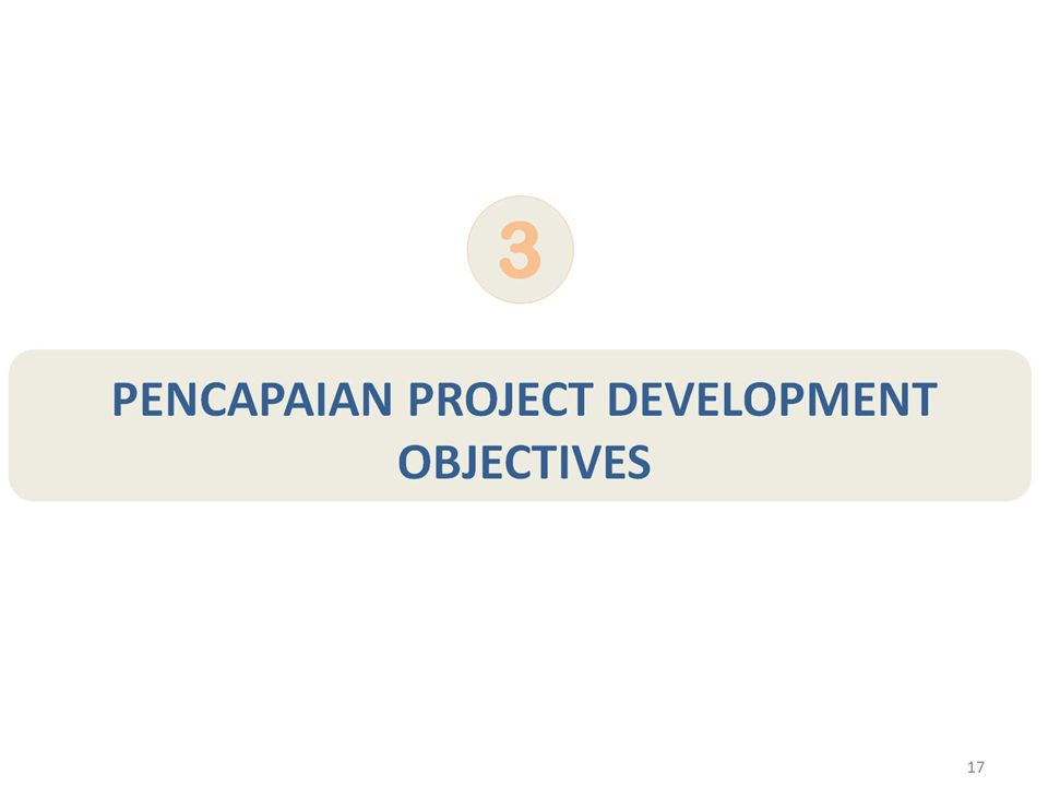 12 Project Development Objective Baseline Value Progress To Date End-of- Project Target Value Value Nov-Dec 2010 Review and Support Mission Key Observations Pembangunan data base guru untuk perencanaan dan penempatan guru, kualifikasi akademik, sertifikasi, dan pembayaran tunjangan profesional.