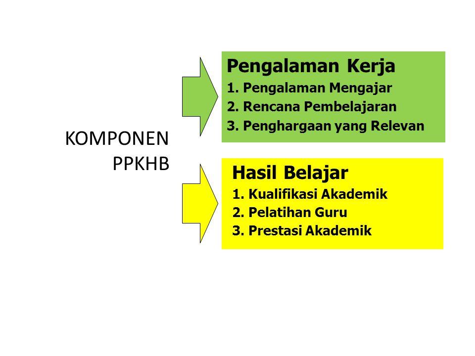KOMPONEN PPKHB Pengalaman Kerja 1. Pengalaman Mengajar 2.