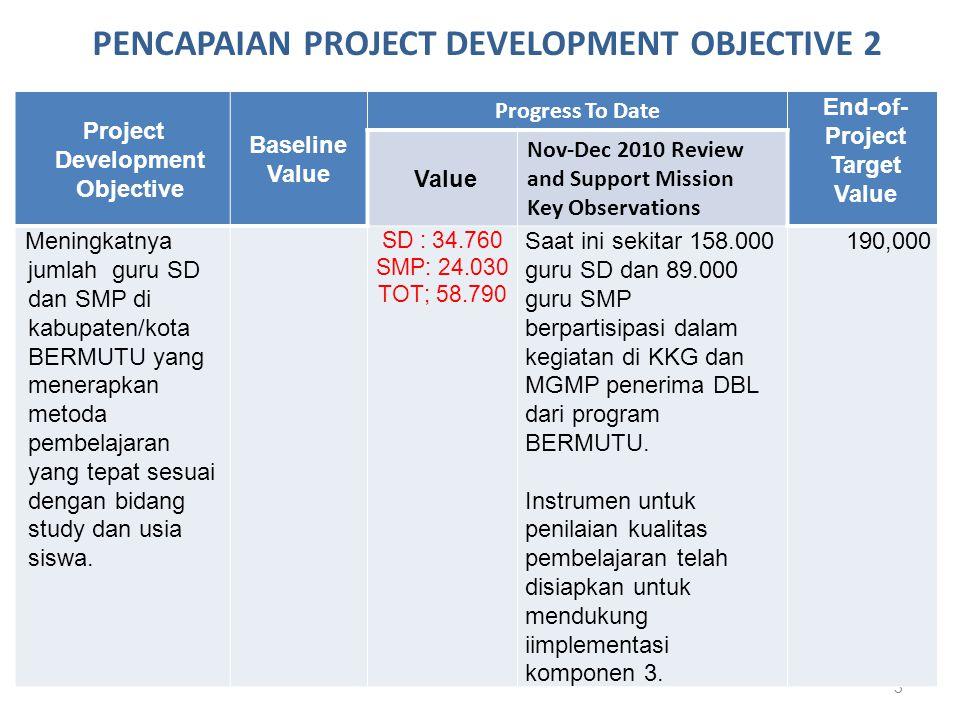 4 Project Development Objective Baseline Value Progress To Date End-of- Project Target Value Value Nov-Dec 2010 Review and Support Mission Key Observations Menurunnya tingkat kemangkiran (absenteeism) guru di Kabupaten/kota mitra BERMUTU (Puslitjak 2011) 19%8,5%-15%Survey yang dilakukan pada tahun 2010 oleh Puslitjaknov terhadap sejumlah sekolah sample menunjukkan penurunan tingkat kemangkiran pada level 15%.
