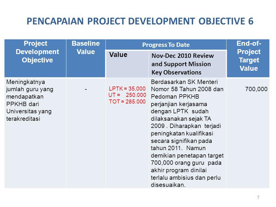 Baseline Value : 19% guru (05 Maret 2007) End-of-Project Target Value : 15 % guru (12 Maret 2013) Progress To Date:.............