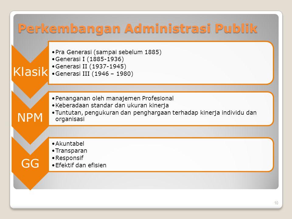 Perkembangan Administrasi Publik Klasik Pra Generasi (sampai sebelum 1885) Generasi I (1885-1936) Generasi II (1937-1945) Generasi III (1946 – 1980) N