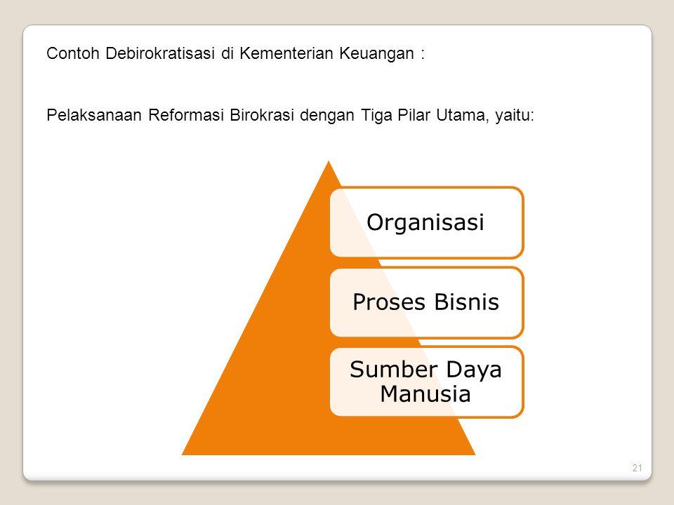 21 Contoh Debirokratisasi di Kementerian Keuangan : Pelaksanaan Reformasi Birokrasi dengan Tiga Pilar Utama, yaitu: OrganisasiProses Bisnis Sumber Day