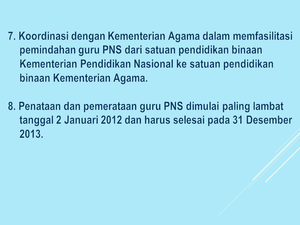 B. Tugas Pemerintah Provinsi