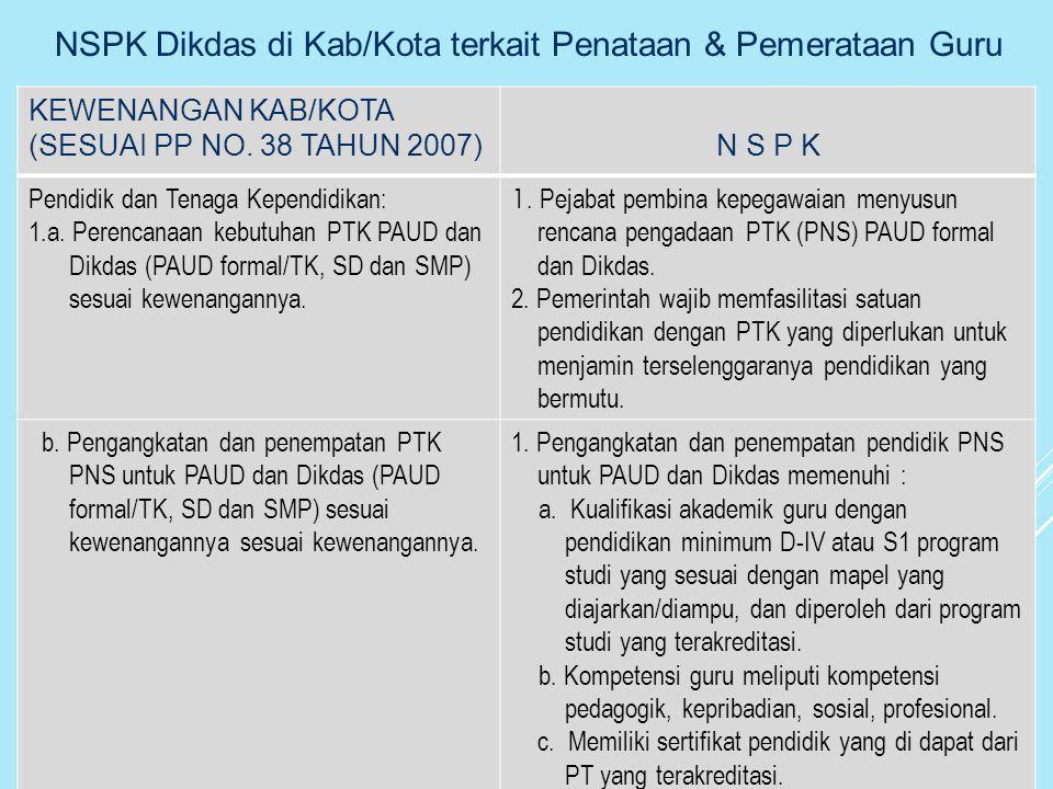 KEWENANGAN KAB/KOTA (SESUAI PP NO. 38 TAHUN 2007)N S P K Pendidik dan Tenaga Kependidikan: 1.a. Perencanaan kebutuhan PTK PAUD dan Dikdas (PAUD formal