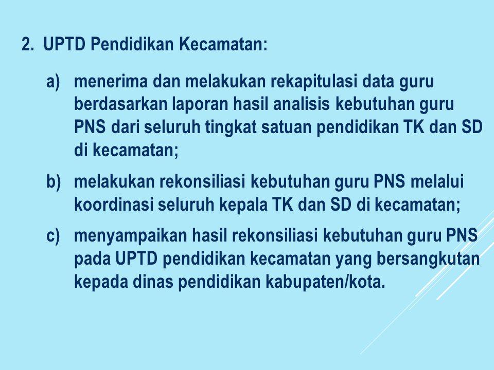 2. UPTD Pendidikan Kecamatan: a)menerima dan melakukan rekapitulasi data guru berdasarkan laporan hasil analisis kebutuhan guru PNS dari seluruh tingk