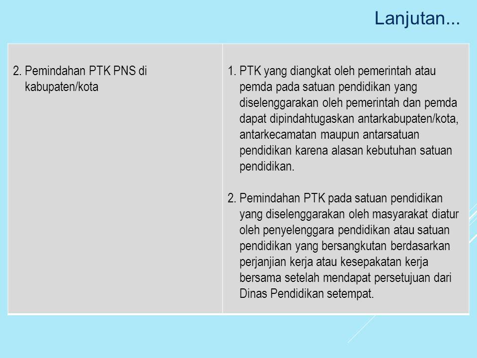 2. Pemindahan PTK PNS di kabupaten/kota 1.PTK yang diangkat oleh pemerintah atau pemda pada satuan pendidikan yang diselenggarakan oleh pemerintah dan