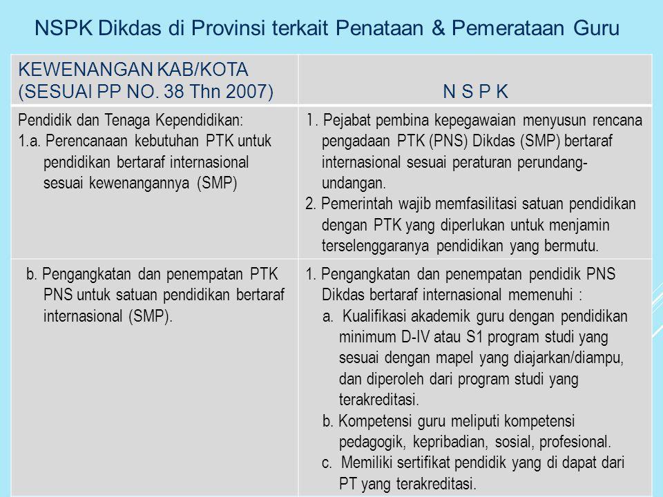 KEWENANGAN KAB/KOTA (SESUAI PP NO. 38 Thn 2007)N S P K Pendidik dan Tenaga Kependidikan: 1.a. Perencanaan kebutuhan PTK untuk pendidikan bertaraf inte