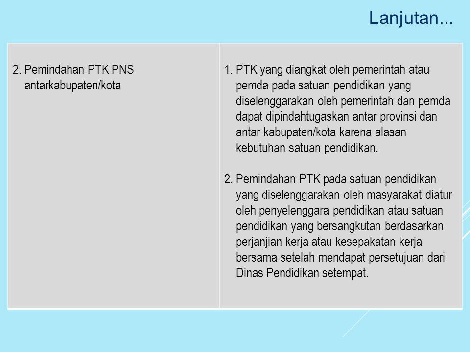 2. Pemindahan PTK PNS antarkabupaten/kota 1.PTK yang diangkat oleh pemerintah atau pemda pada satuan pendidikan yang diselenggarakan oleh pemerintah d