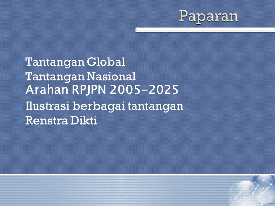  Tantangan Global  Tantangan Nasional  Arahan RPJPN 2005-2025  Ilustrasi berbagai tantangan  Renstra Dikti