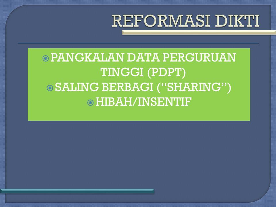  PANGKALAN DATA PERGURUAN TINGGI (PDPT)  SALING BERBAGI ( SHARING )  HIBAH/INSENTIF