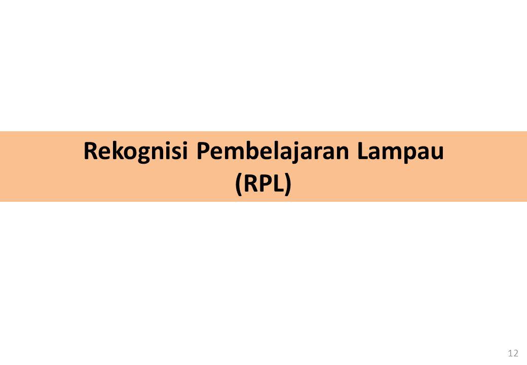 12 Rekognisi Pembelajaran Lampau (RPL)