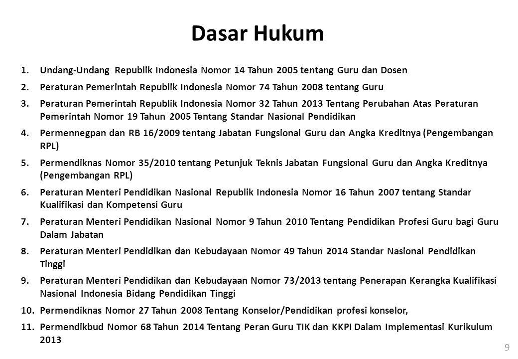 9 Dasar Hukum 1.Undang-Undang Republik Indonesia Nomor 14 Tahun 2005 tentang Guru dan Dosen 2.Peraturan Pemerintah Republik Indonesia Nomor 74 Tahun 2008 tentang Guru 3.Peraturan Pemerintah Republik Indonesia Nomor 32 Tahun 2013 Tentang Perubahan Atas Peraturan Pemerintah Nomor 19 Tahun 2005 Tentang Standar Nasional Pendidikan 4.Permennegpan dan RB 16/2009 tentang Jabatan Fungsional Guru dan Angka Kreditnya (Pengembangan RPL) 5.Permendiknas Nomor 35/2010 tentang Petunjuk Teknis Jabatan Fungsional Guru dan Angka Kreditnya (Pengembangan RPL) 6.Peraturan Menteri Pendidikan Nasional Republik Indonesia Nomor 16 Tahun 2007 tentang Standar Kualifikasi dan Kompetensi Guru 7.Peraturan Menteri Pendidikan Nasional Nomor 9 Tahun 2010 Tentang Pendidikan Profesi Guru bagi Guru Dalam Jabatan 8.Peraturan Menteri Pendidikan dan Kebudayaan Nomor 49 Tahun 2014 Standar Nasional Pendidikan Tinggi 9.Peraturan Menteri Pendidikan dan Kebudayaan Nomor 73/2013 tentang Penerapan Kerangka Kualifikasi Nasional Indonesia Bidang Pendidikan Tinggi 10.Permendiknas Nomor 27 Tahun 2008 Tentang Konselor/Pendidikan profesi konselor, 11.Permendikbud Nomor 68 Tahun 2014 Tentang Peran Guru TIK dan KKPI Dalam Implementasi Kurikulum 2013