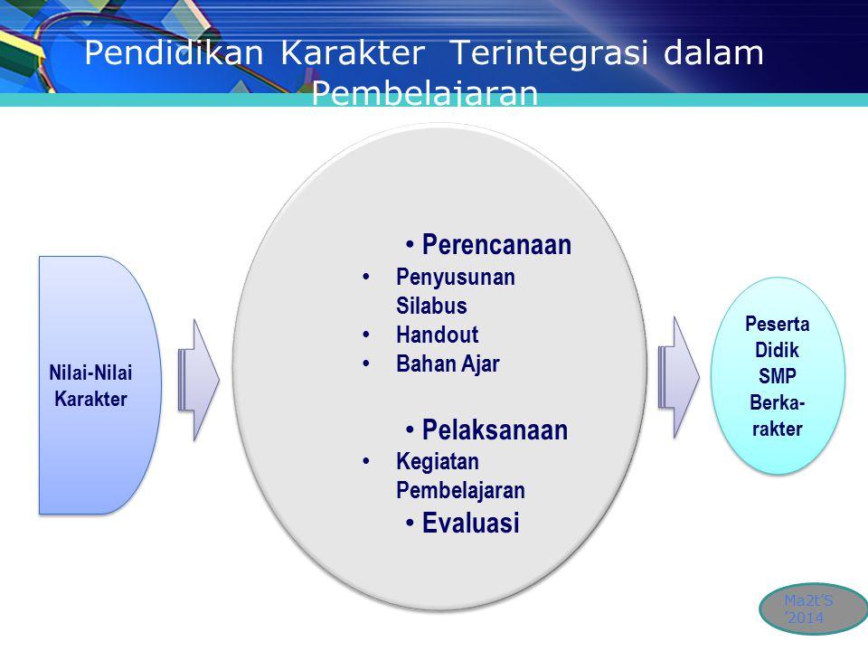 Pembinaan Karakter Melalui Manajemen Institusi Pendidikan Perencanaan Pelaksanaan.