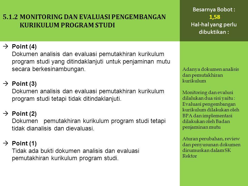  Point (4) Dokumen analisis dan evaluasi pemutakhiran kurikulum program studi yang ditindaklanjuti untuk penjaminan mutu secara berkesinambungan.  P