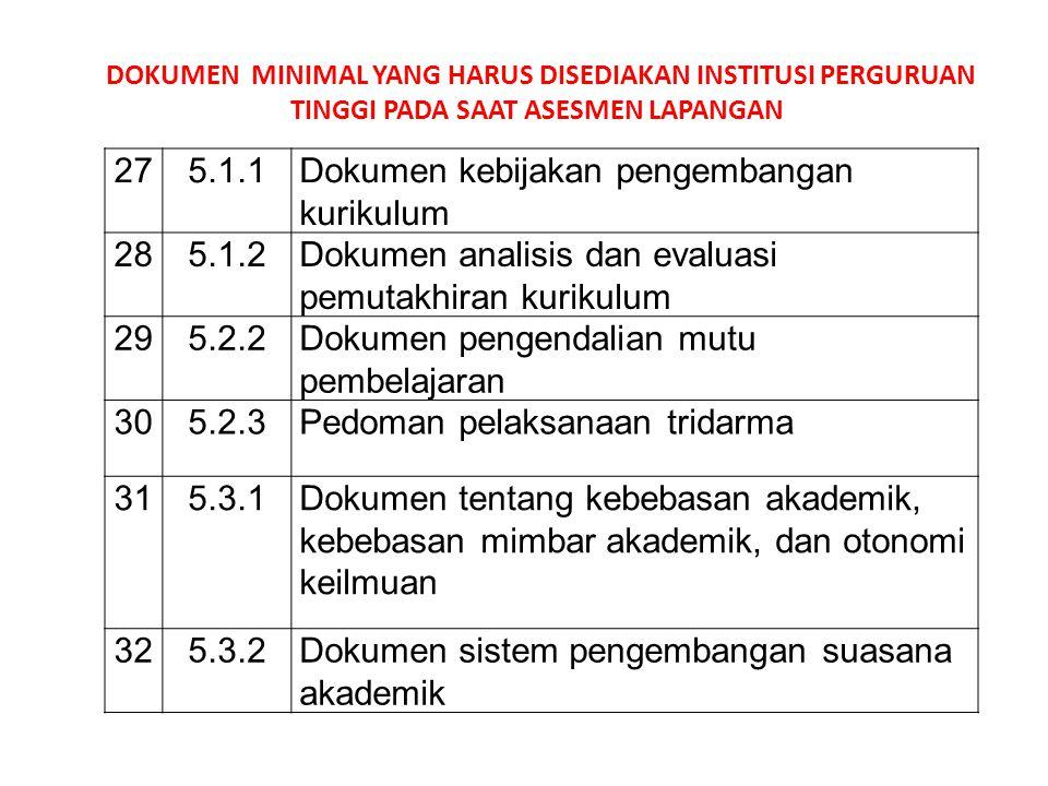 275.1.1Dokumen kebijakan pengembangan kurikulum 285.1.2Dokumen analisis dan evaluasi pemutakhiran kurikulum 295.2.2Dokumen pengendalian mutu pembelaja