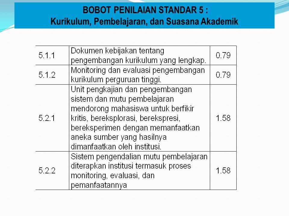  Point (2) Sistem pengembangan suasana akademik masih parsial dalam: (1) kebijakan dan strategi (2) program implementasi yang terjadwal (3) pengerahan sumber daya (4) monitoring dan evaluasi (5) tindak lanjut untuk langkah perbaikan secara berkelanjutan.