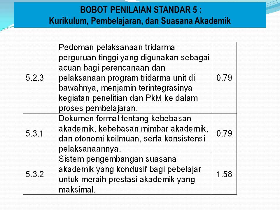  Point (4) Dokumen formal yang mencakup : (1) kebijakan, (2) peraturan, (3) pedoman atau buku panduan yang memfasilitasi program studi untuk melakukan perencanaan, pengembangan, dan pemutakhiran kurikulum secara berkala.