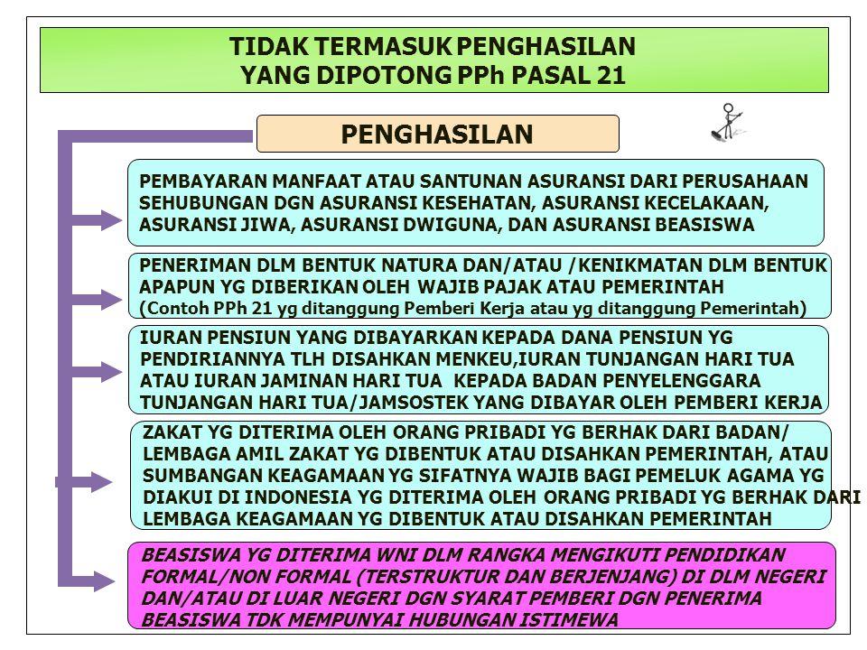 PEMOTONGAN / PEMUNGUTAN PAJAK PENGHASILAN PASAL 21 OLEH BENDAHARA - GAJI/PENSIUN - TUNJANGAN TERKAIT PENGHASILAN SEHUBUNGAN PEKERJAAN, JABATAN, JASA, KEGIATAN YANG DIBEBANKAN KEPADA KEUANGAN NEGARA/DAERAH HONORARIUM IMBALAN LAIN DGN NAMA APAPUN PEJABAT NEGARA/PNS/ ANGGOTA TNI/POLRI/ PENSIUNANNYA BUKAN PEJABAT NEG/PNS/ANGGOTA TNI/ANGGOTAPOLRI/PENSIUNANNYA DIBAYARKAN KEPADA TARIF PS.17 X PENGHASILAN KENA PAJAK DITANGGUNG PEMERINTAH UPAH HARIAN/ MINGGUAN/ BORONGAN HONOR, U.SAKU HADIAH, KOMISI, BEASISWA, PEM- BAYARAN LAIN SEHUBUNGAN DGN PEKERJAAN JASA KEGIATAN TARIF PS.17 X PH.