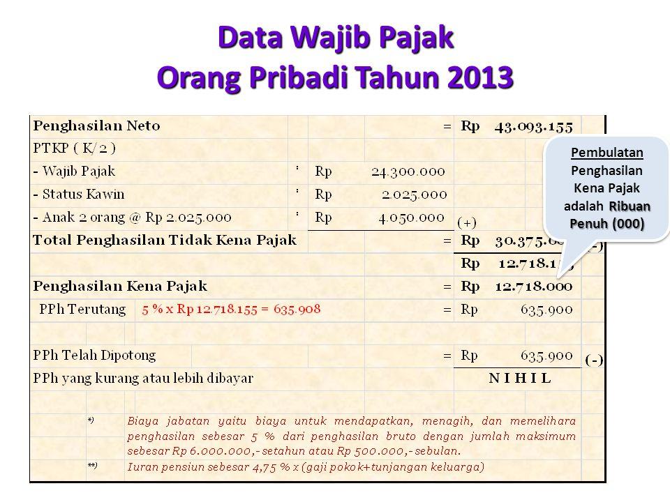 Data Wajib Pajak Orang Pribadi Tahun 2013 Ribuan Penuh (000) Pembulatan Penghasilan Kena Pajak adalah Ribuan Penuh (000)